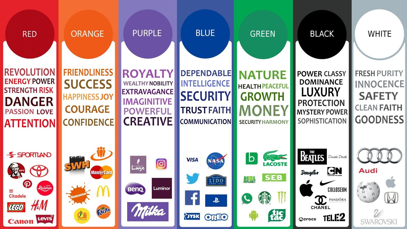 color psychology and brand examples